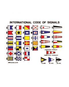 Πίνακας Διεθνών Σημάτων, Αυτοκόλλητος, 16x12cm