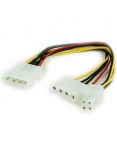 CABLEXPERT INTERNAL POWER SPLITTER CABLE WITH ATX CONNECTOR CC-PSU-4